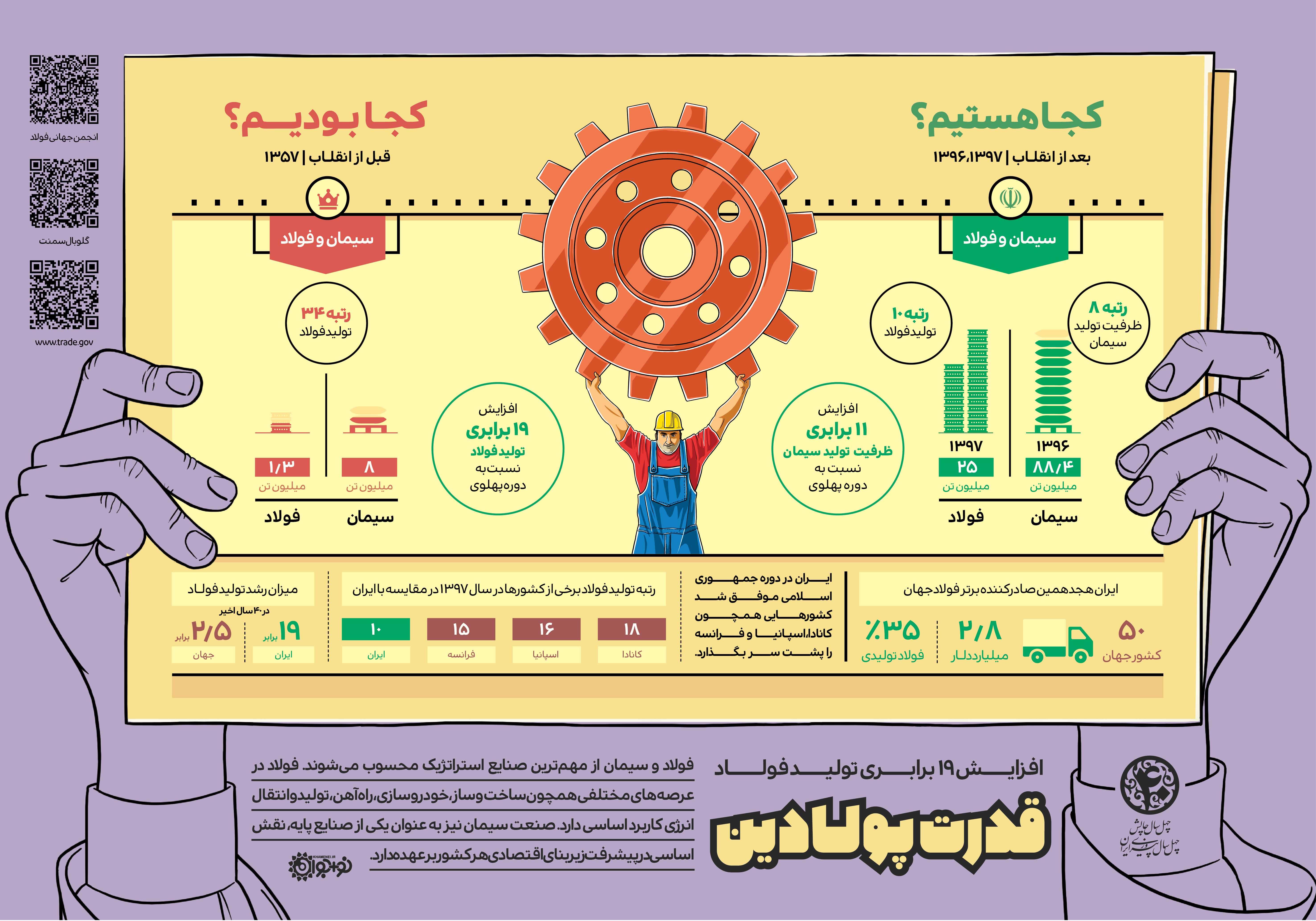 توانایی ملت ایران
