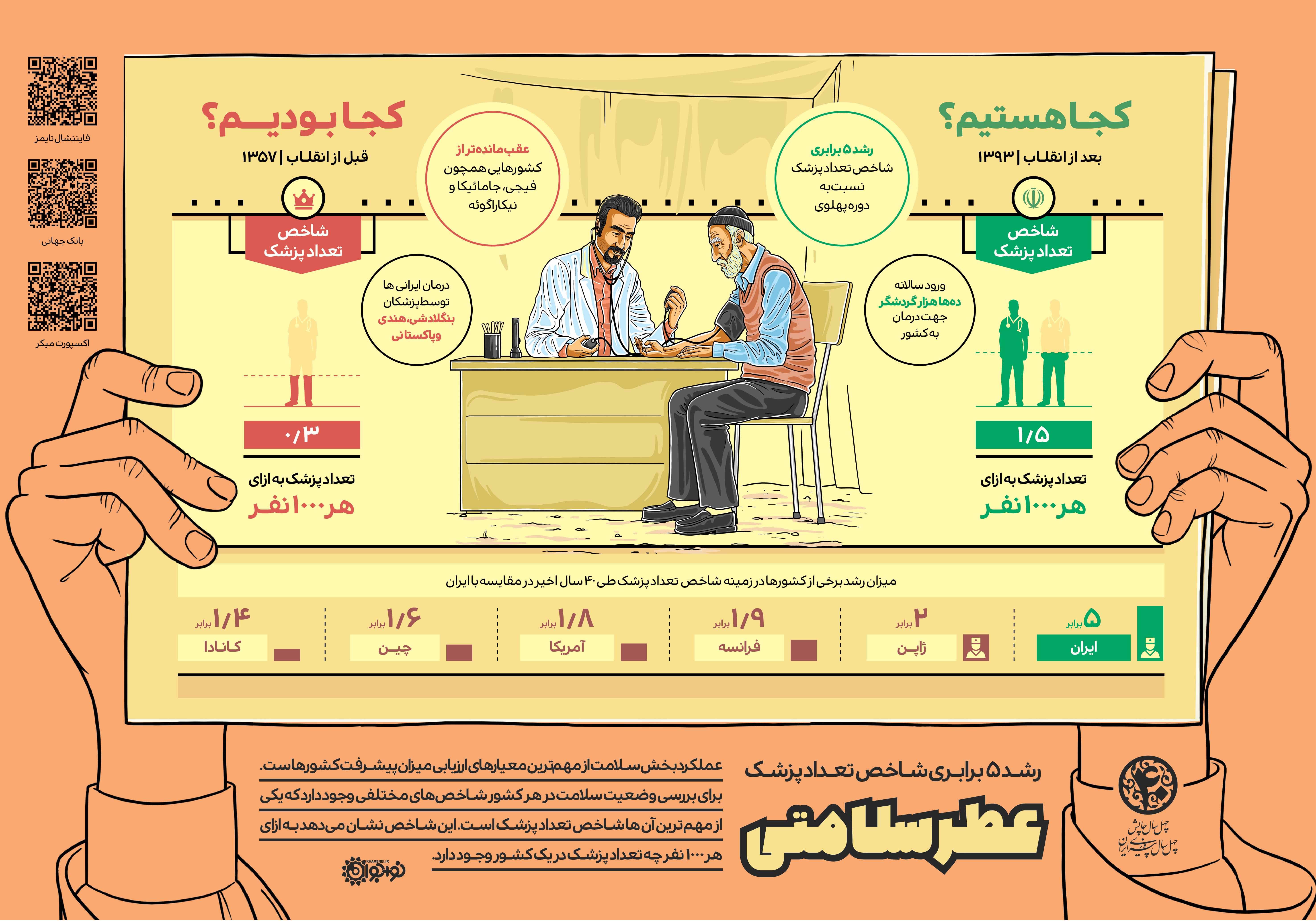 پزشکی جمهوری اسلامی